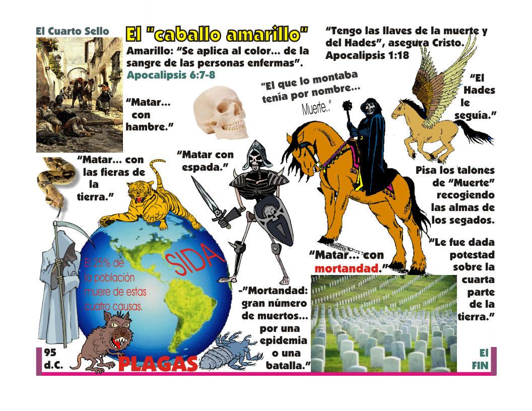 Caballo amarillo de apocalipsis cuarto sellos m ltiples for Cuarto milenio ultimo capitulo completo